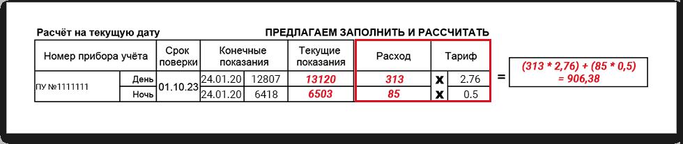 https://kuban.tns-e.ru/upload/medialibrary/a15/a159b9e4d3a231fd4b28181c84879345/2001_2wsn_0_3.png